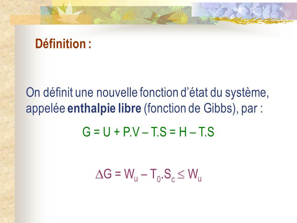 Définition : On définit une nouvelle fonction détat du système, appelée enthalpie libre (fonction de Gibbs), par : G = U + P.V – T.S = H – T.S G = W u