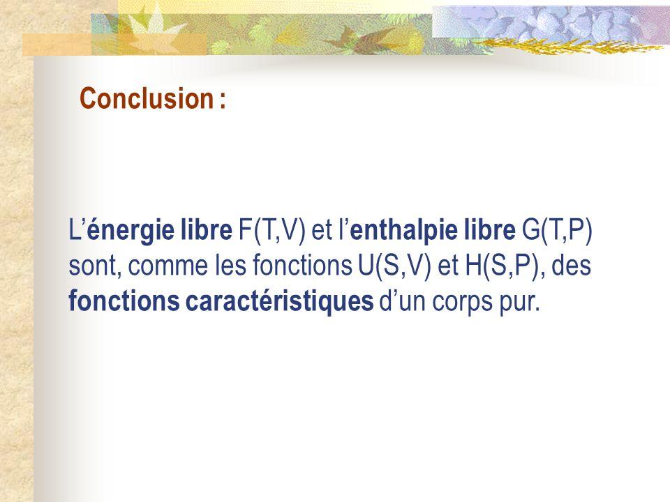 Conclusion : L énergie libre F(T,V) et l enthalpie libre G(T,P) sont, comme les fonctions U(S,V) et H(S,P), des fonctions caractéristiques dun corps p