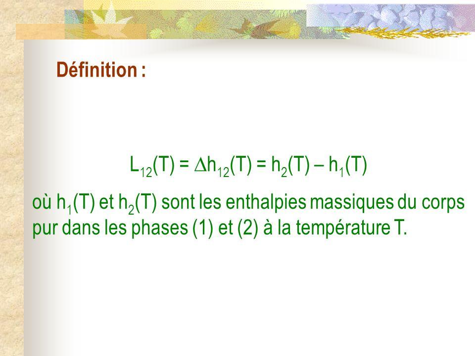 Définition : L 12 (T) = h 12 (T) = h 2 (T) – h 1 (T) où h 1 (T) et h 2 (T) sont les enthalpies massiques du corps pur dans les phases (1) et (2) à la
