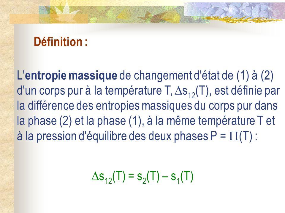 Définition : L' entropie massique de changement d'état de (1) à (2) d'un corps pur à la température T, s 12 (T), est définie par la différence des ent