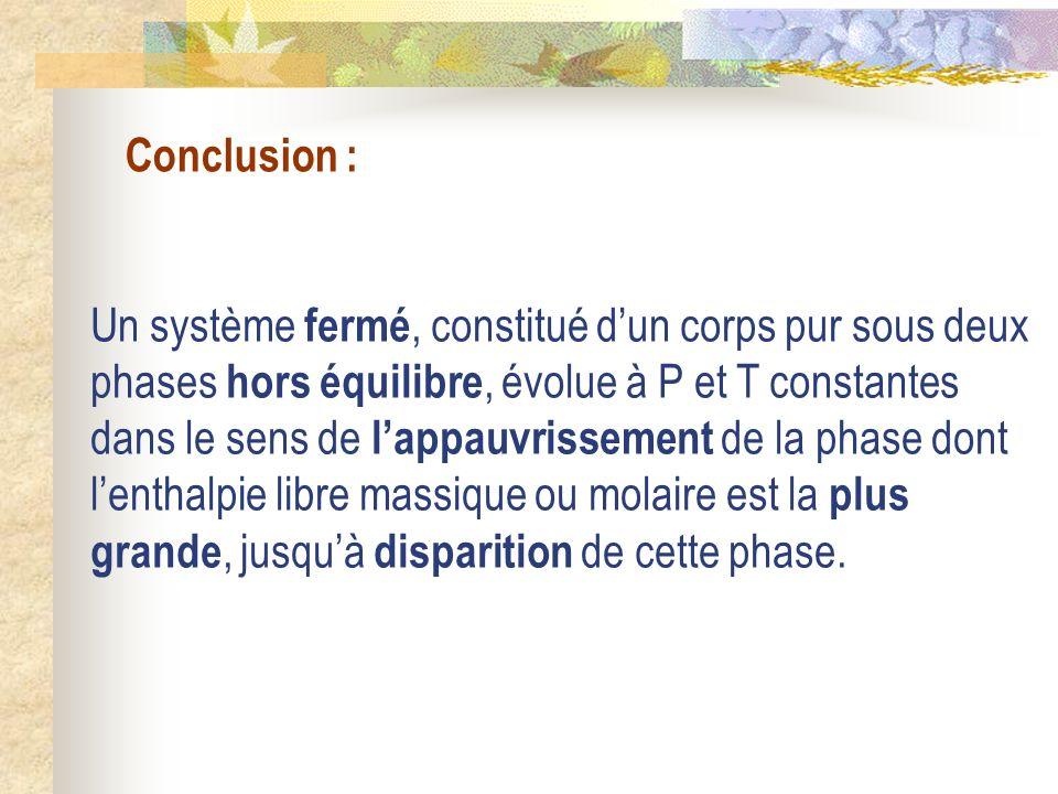Conclusion : Un système fermé, constitué dun corps pur sous deux phases hors équilibre, évolue à P et T constantes dans le sens de lappauvrissement de