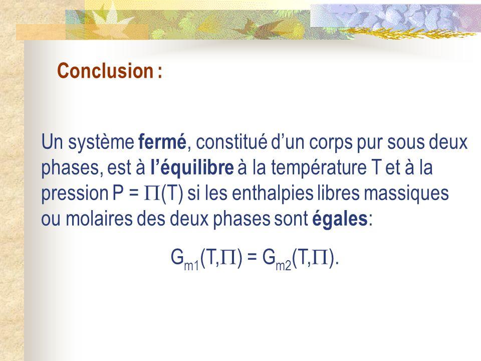 Conclusion : Un système fermé, constitué dun corps pur sous deux phases, est à léquilibre à la température T et à la pression P = (T) si les enthalpie
