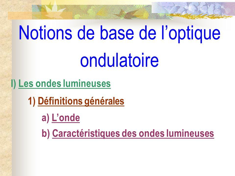 Notions de base de loptique ondulatoire II) Les surfaces dondes 1) Définitions 2) Le théorème de Malus 3) Surfaces dondes particulières 4) Stigmatisme rigoureux
