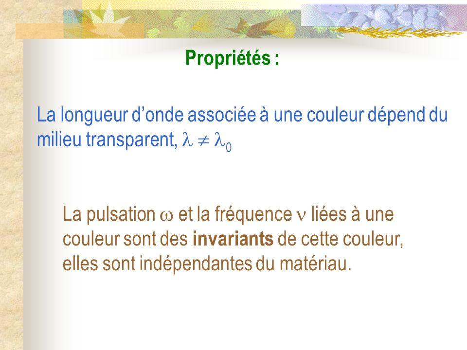 Notions de base de loptique ondulatoire III) Aspect énergétique 1) Éclairement 2) Notation complexe