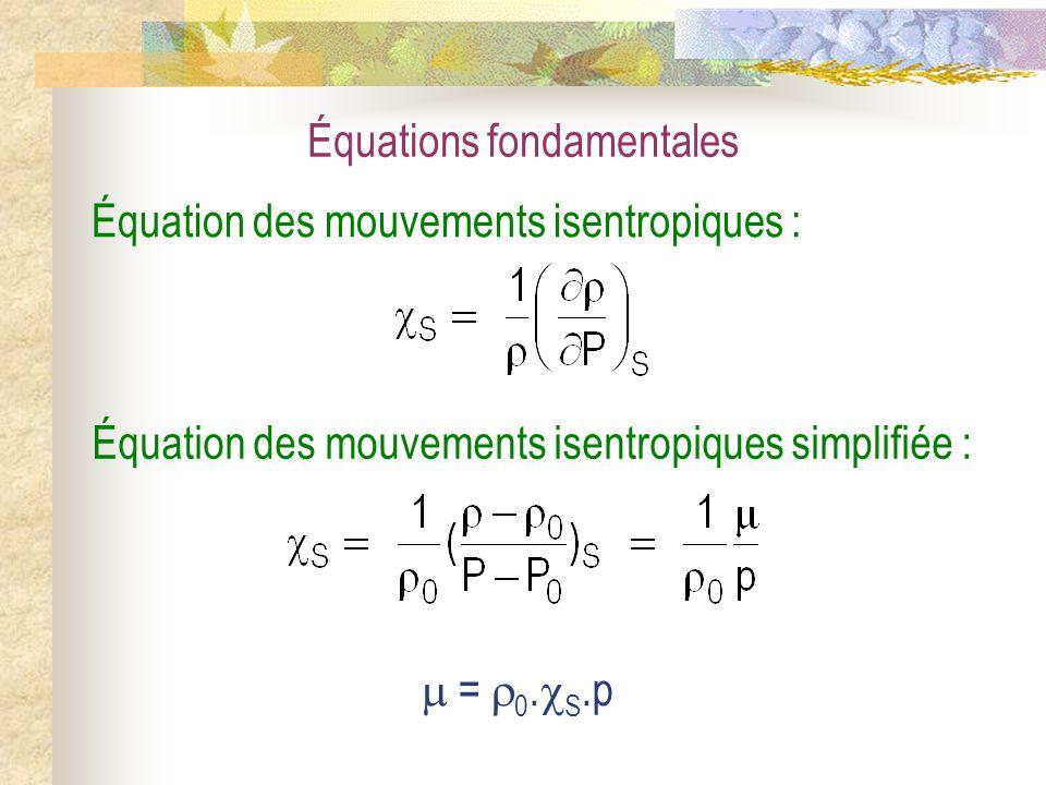 Équations fondamentales Équation des mouvements isentropiques : Équation des mouvements isentropiques simplifiée : = 0. S.p