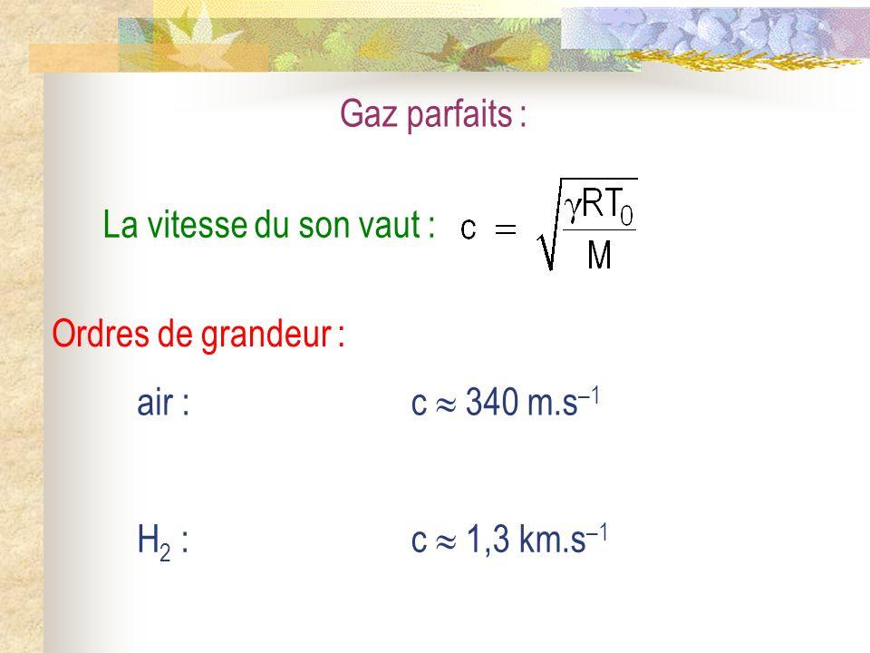 La vitesse du son vaut : Gaz parfaits : Ordres de grandeur : air : c 340 m.s –1 H 2 : c 1,3 km.s –1