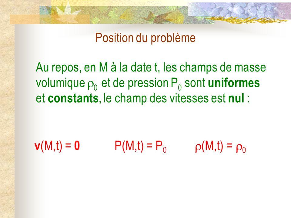 Position du problème Au repos, en M à la date t, les champs de masse volumique 0 et de pression P 0 sont uniformes et constants, le champ des vitesses
