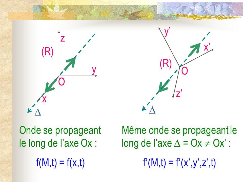 O x y z (R) Onde se propageant le long de laxe Ox : f(M,t) = f(x,t) Même onde se propageant le long de laxe = Ox Ox : f(M,t) = f(x,y,z,t) O x y z (R)