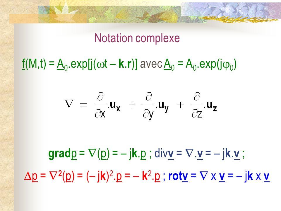 Notation complexe f(M,t) = A 0.exp[j( t – k. r )] avec A 0 = A 0.exp(j 0 ) grad p = (p) = – j k.p ; div v =. v = – j k. v ; p = 2 (p) = (– j k ) 2.p =