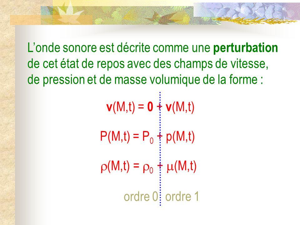 Londe sonore est décrite comme une perturbation de cet état de repos avec des champs de vitesse, de pression et de masse volumique de la forme : v (M,