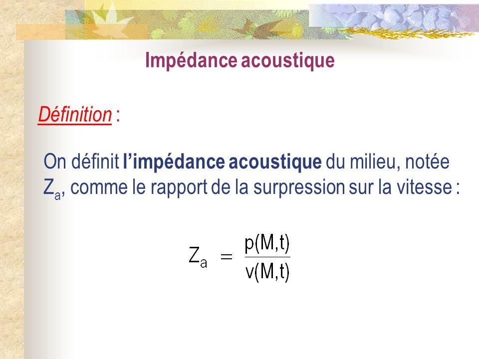 Impédance acoustique Définition : On définit limpédance acoustique du milieu, notée Z a, comme le rapport de la surpression sur la vitesse :