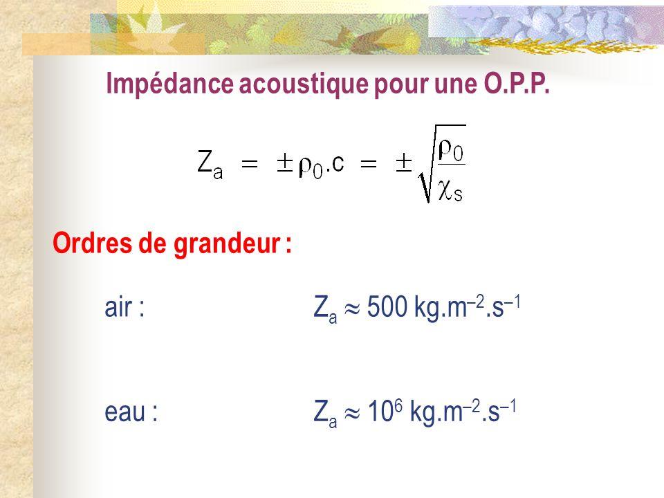 Impédance acoustique pour une O.P.P. Ordres de grandeur : air : Z a 500 kg.m –2.s –1 eau : Z a 10 6 kg.m –2.s –1