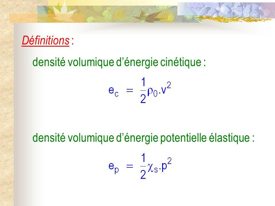Définitions : densité volumique dénergie cinétique : densité volumique dénergie potentielle élastique :