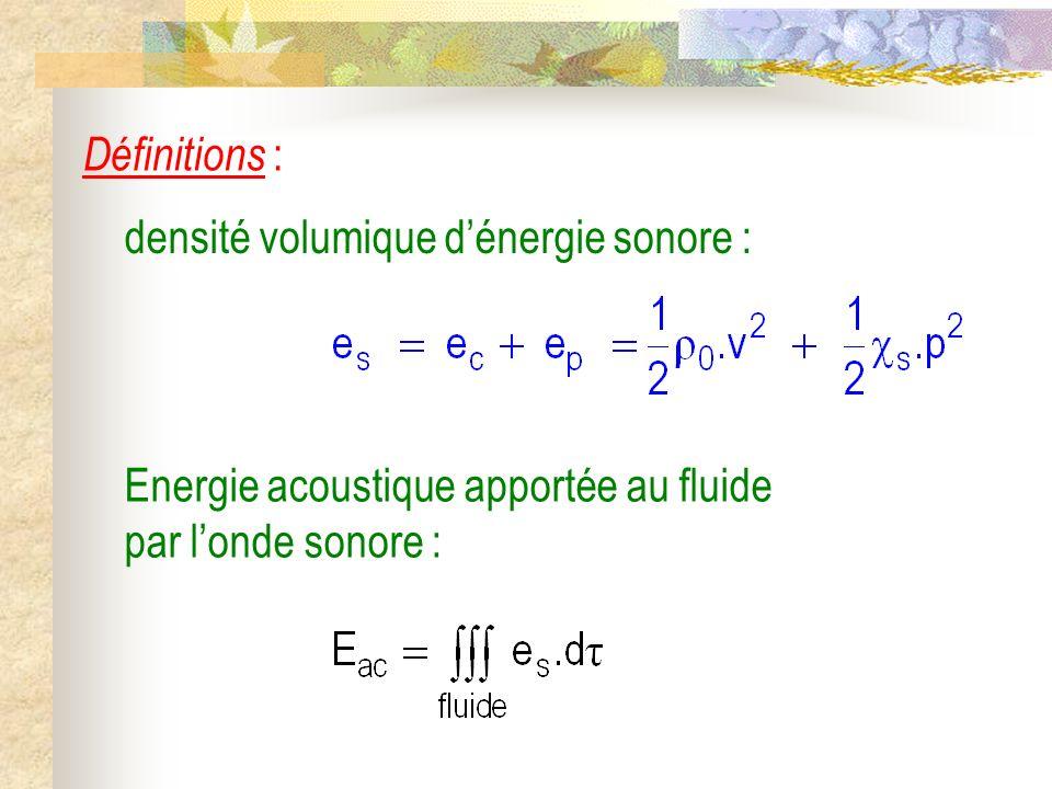 Définitions : densité volumique dénergie sonore : Energie acoustique apportée au fluide par londe sonore :