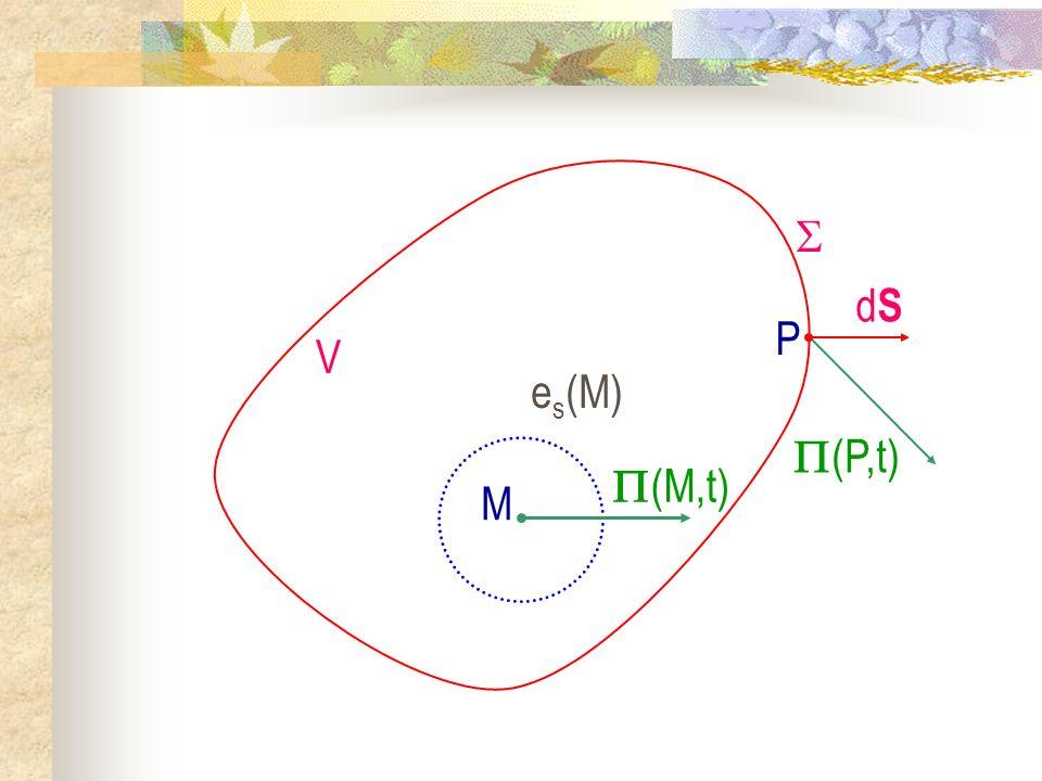 (P,t) M e s (M) V dSdS P (M,t)