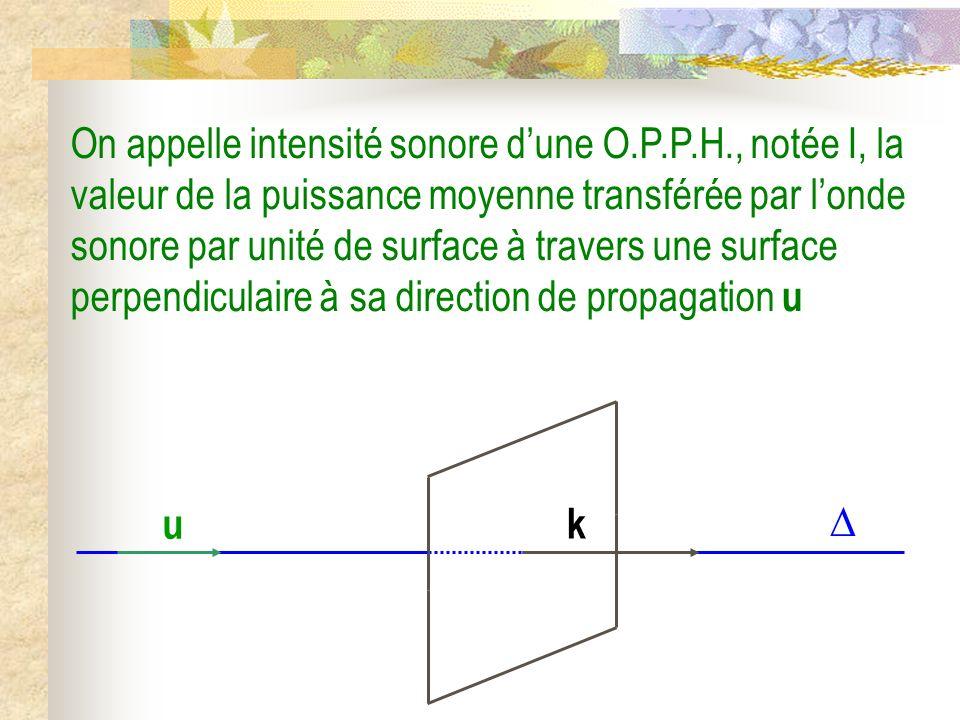 u k On appelle intensité sonore dune O.P.P.H., notée I, la valeur de la puissance moyenne transférée par londe sonore par unité de surface à travers u