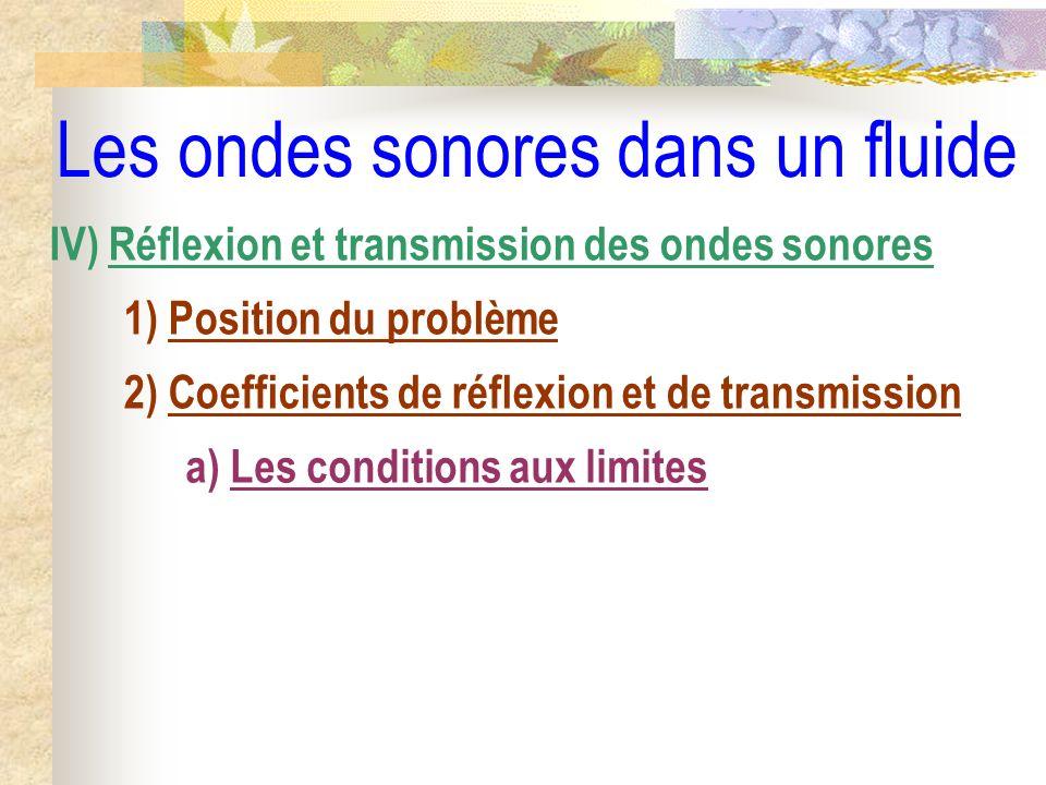 Les ondes sonores dans un fluide IV) Réflexion et transmission des ondes sonores 1) Position du problème 2) Coefficients de réflexion et de transmissi