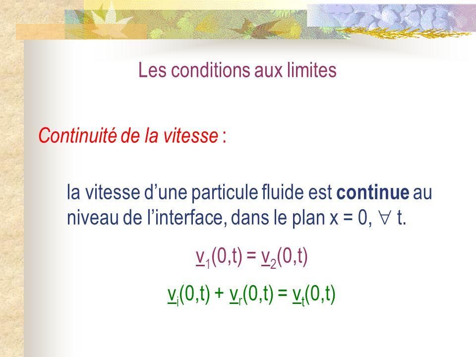 Les conditions aux limites Continuité de la vitesse : la vitesse dune particule fluide est continue au niveau de linterface, dans le plan x = 0, t. v