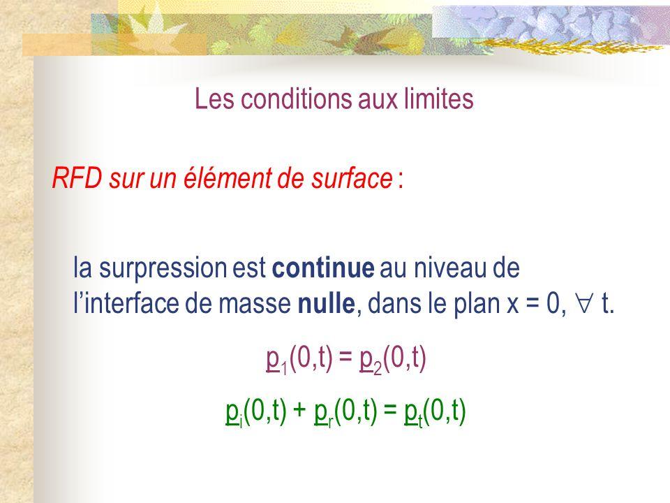 Les conditions aux limites RFD sur un élément de surface : la surpression est continue au niveau de linterface de masse nulle, dans le plan x = 0, t.