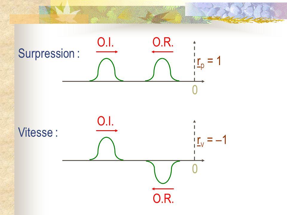 O.I. O.R. r p = 1 0 Surpression : O.R. O.I. r v = –1 0 Vitesse :