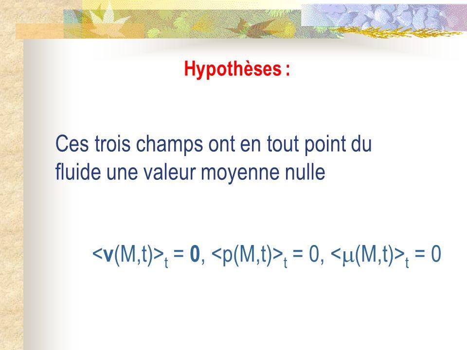 Hypothèses : Ces trois champs ont en tout point du fluide une valeur moyenne nulle t = 0, t = 0, t = 0