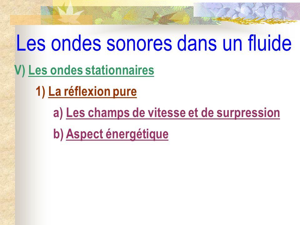 Les ondes sonores dans un fluide V) Les ondes stationnaires 1) La réflexion pure a) Les champs de vitesse et de surpression b) Aspect énergétique