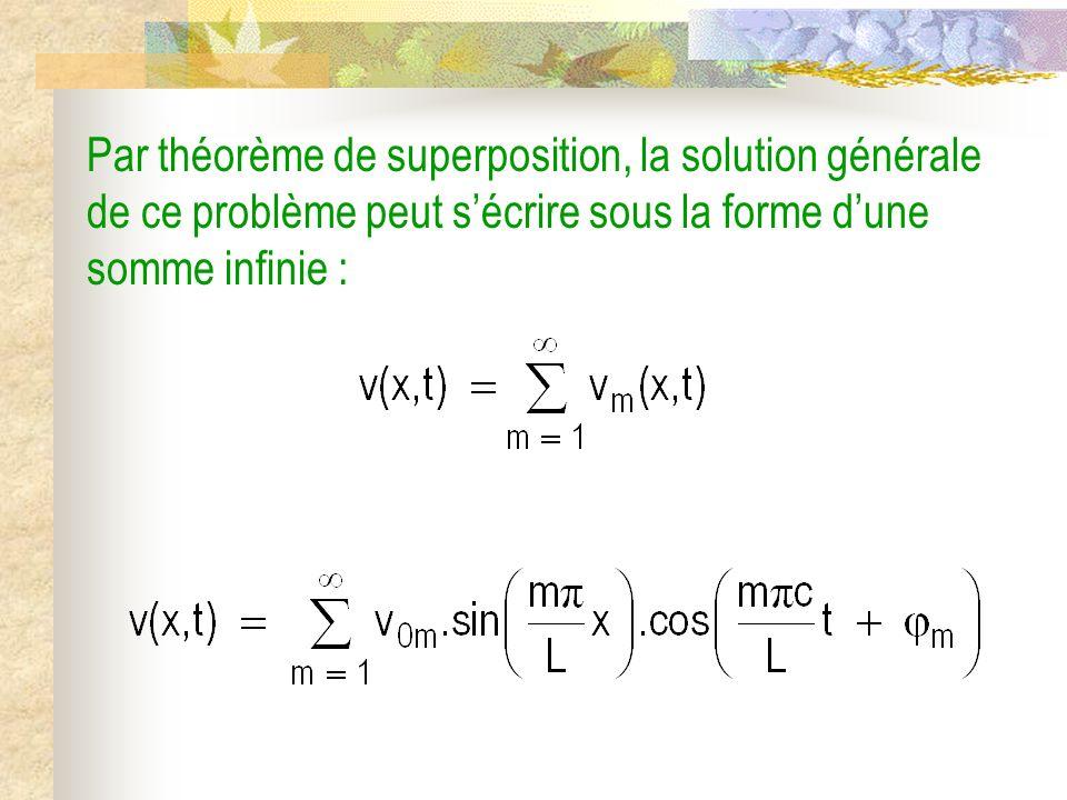 Par théorème de superposition, la solution générale de ce problème peut sécrire sous la forme dune somme infinie :