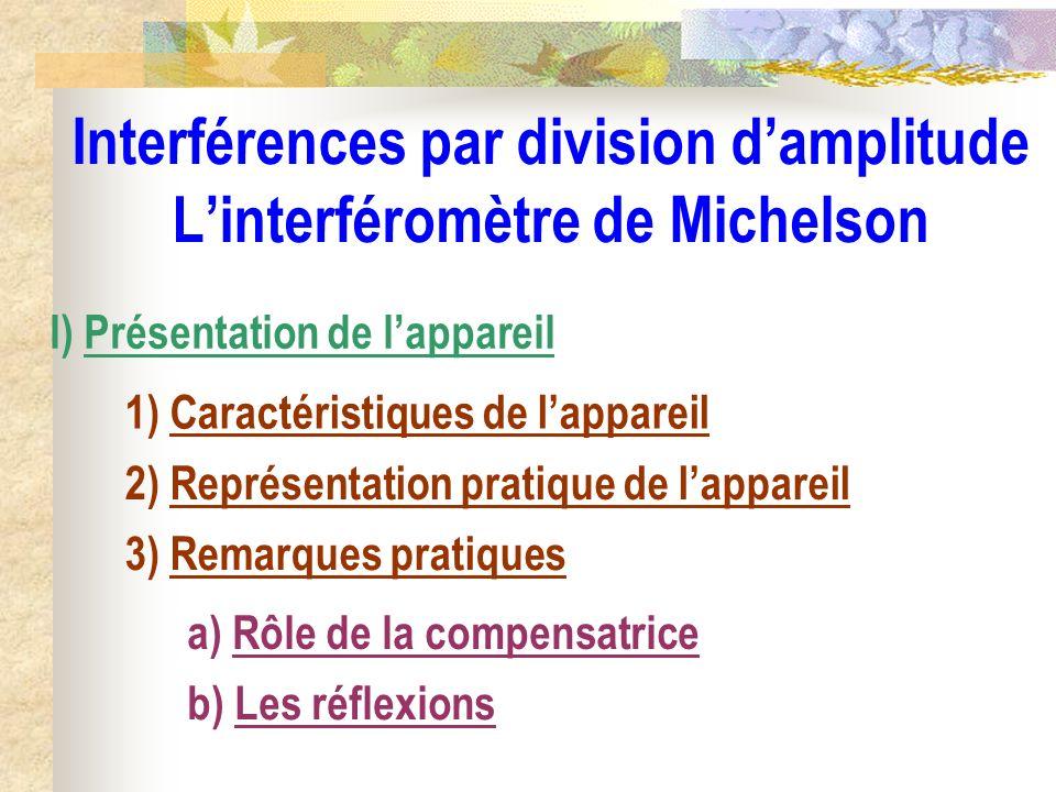 Interférences par division damplitude Linterféromètre de Michelson I) Présentation de lappareil 1) Caractéristiques de lappareil 2) Représentation pra