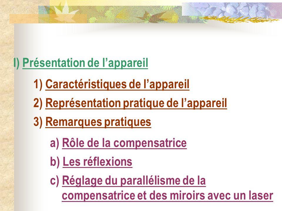 I) Présentation de lappareil 1) Caractéristiques de lappareil 2) Représentation pratique de lappareil 3) Remarques pratiques a) Rôle de la compensatri