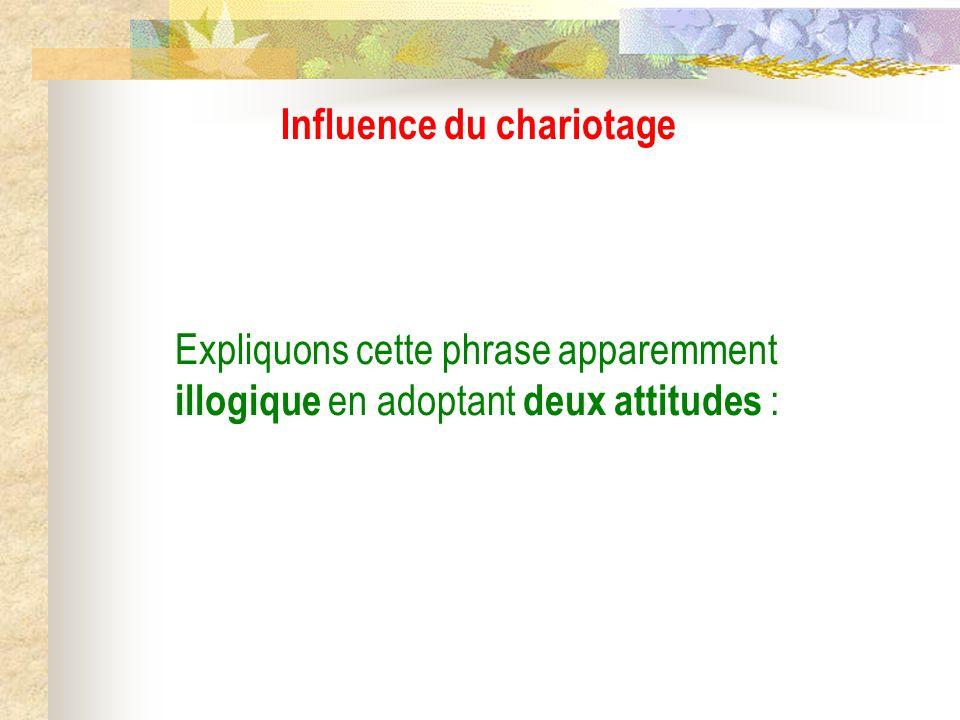 Influence du chariotage Expliquons cette phrase apparemment illogique en adoptant deux attitudes :