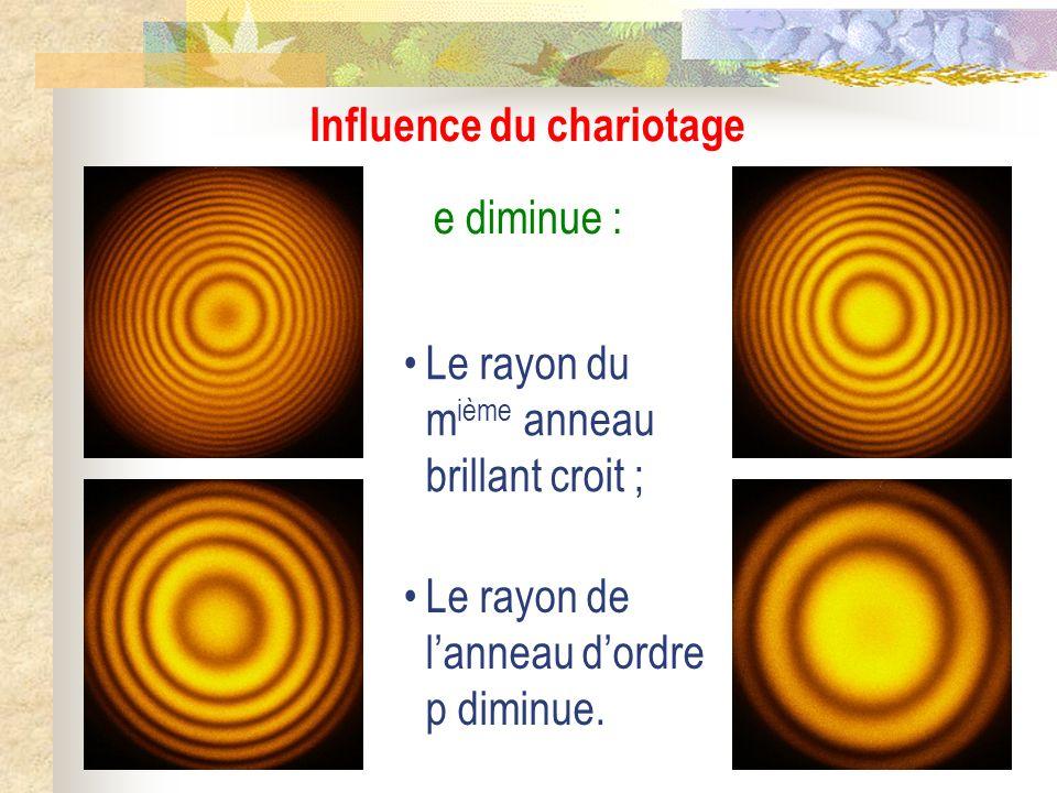 Influence du chariotage e diminue : Le rayon du m ième anneau brillant croit ; Le rayon de lanneau dordre p diminue.