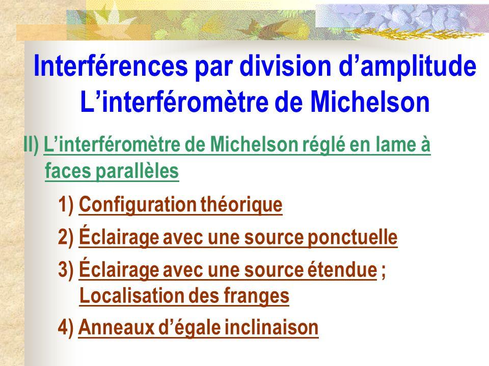 Interférences par division damplitude Linterféromètre de Michelson II) Linterféromètre de Michelson réglé en lame à faces parallèles 1) Configuration