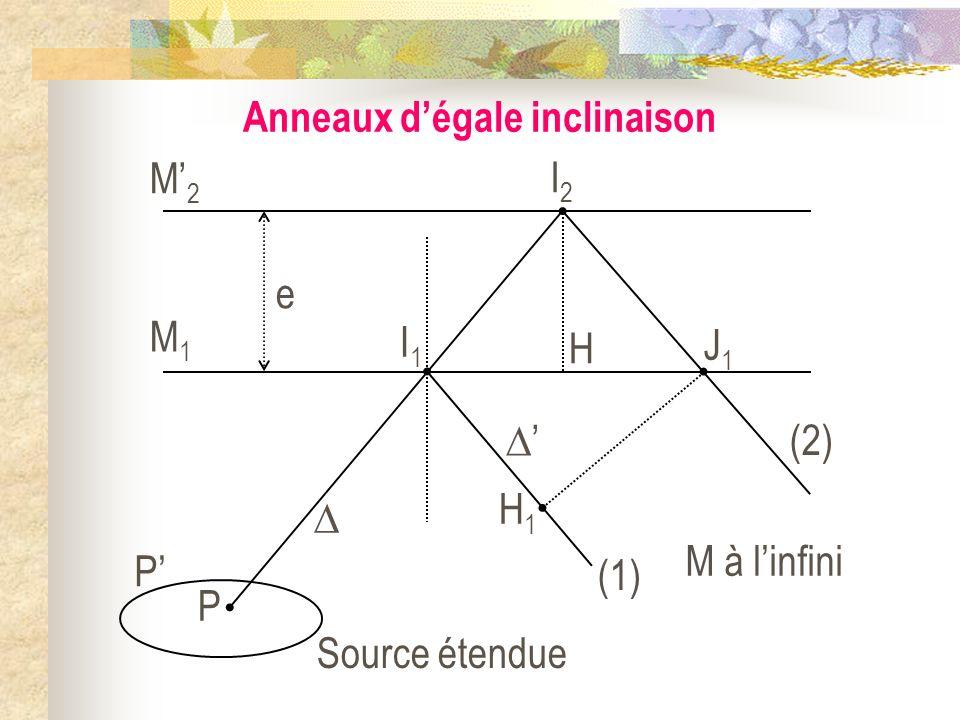 Anneaux dégale inclinaison H1H1 I1I1 J1J1 H I2I2 M2M2 M1M1 e (2) P Source étendue M à linfini (1) P