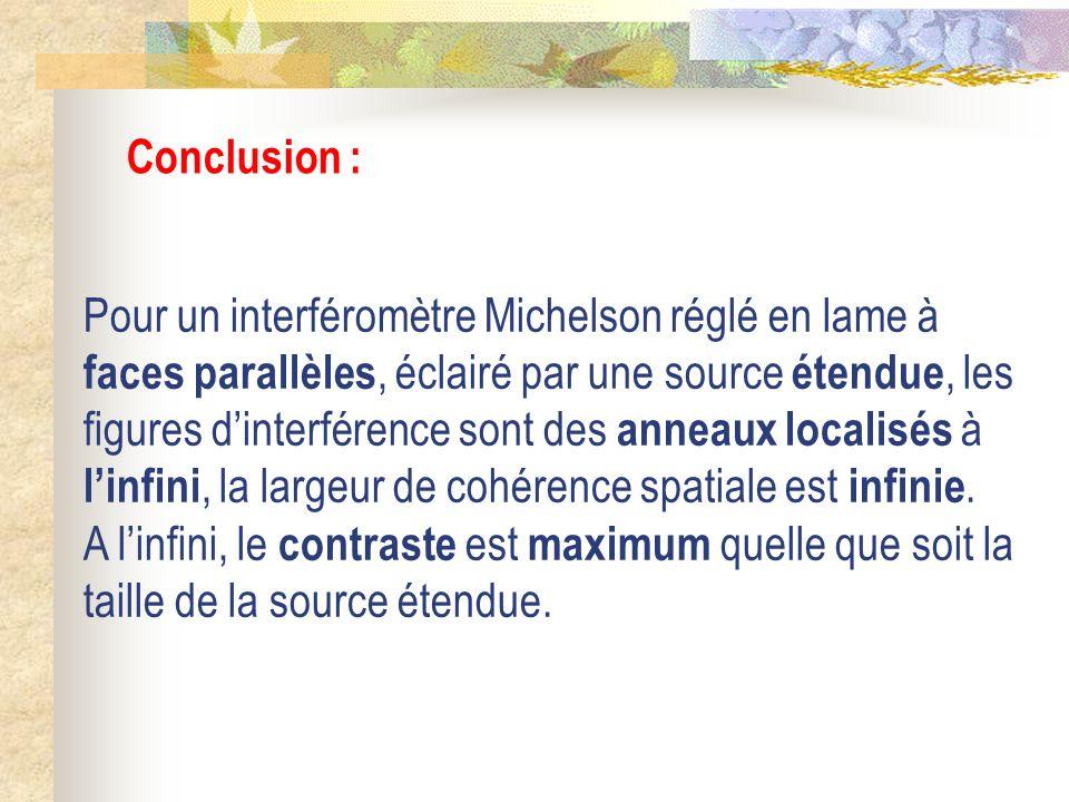 Conclusion : Pour un interféromètre Michelson réglé en lame à faces parallèles, éclairé par une source étendue, les figures dinterférence sont des ann