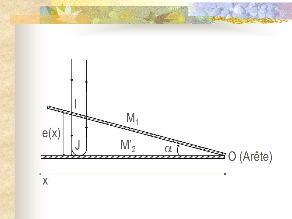 O (Arête) M2M2 M1M1 I J e(x) x