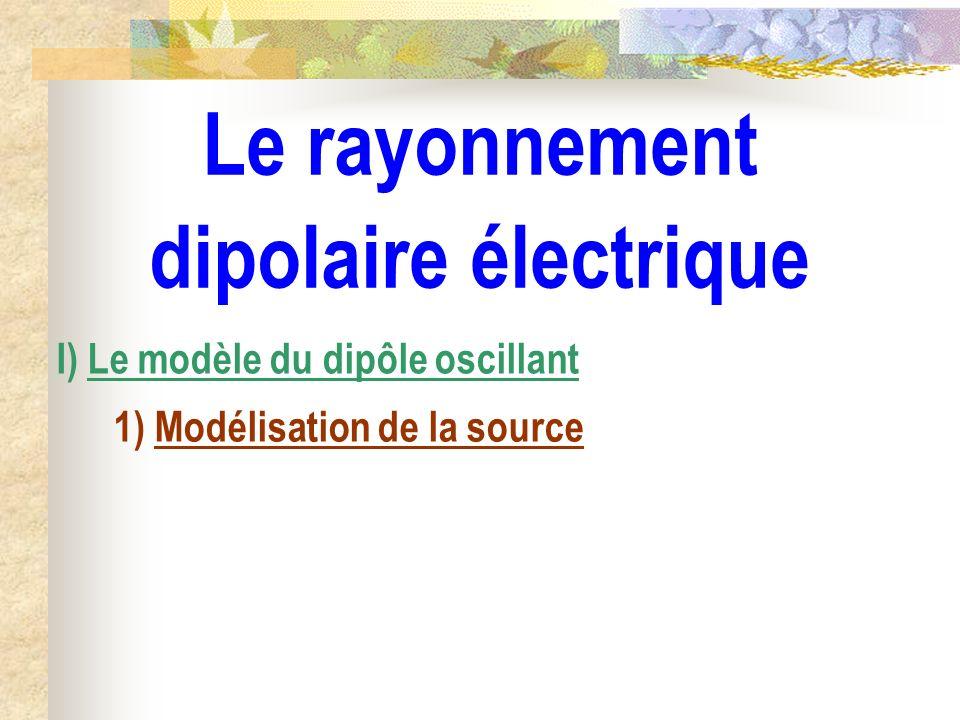 Définition : On généralise cette propriété en introduisant la notion de dipôle oscillant qui représente un ensemble neutre de particules chargées [q i ; A i ] dont le moment dipolaire électrique est de la forme : p (t) = q i.