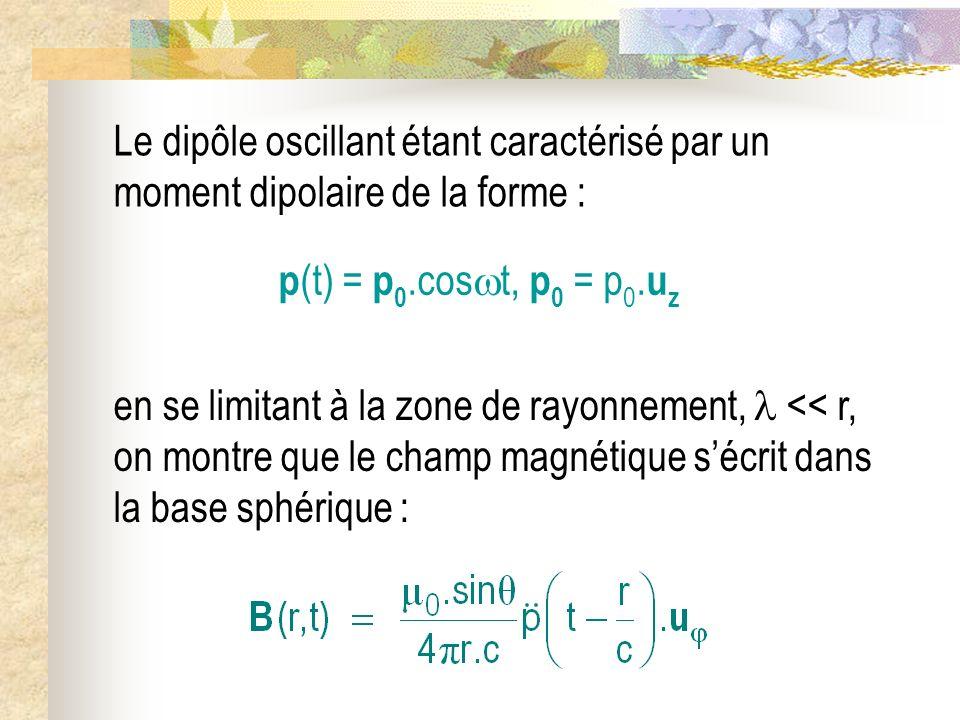 Le dipôle oscillant étant caractérisé par un moment dipolaire de la forme : p (t) = p 0.cos t, p 0 = p 0. u z en se limitant à la zone de rayonnement,