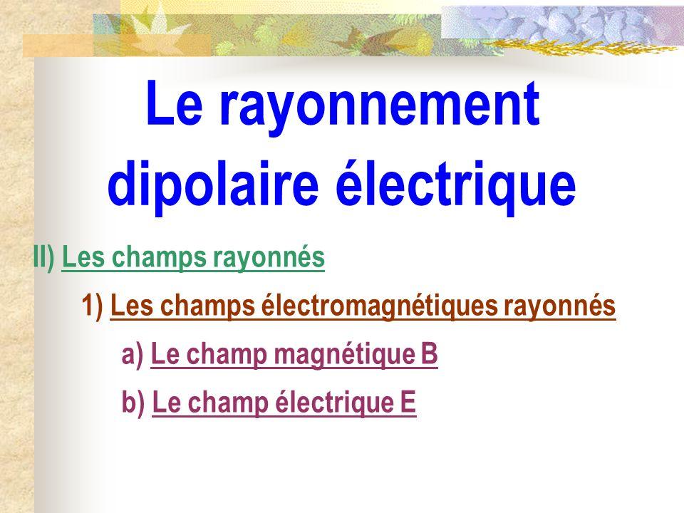 Le rayonnement dipolaire électrique II) Les champs rayonnés 1) Les champs électromagnétiques rayonnés a) Le champ magnétique B b) Le champ électrique