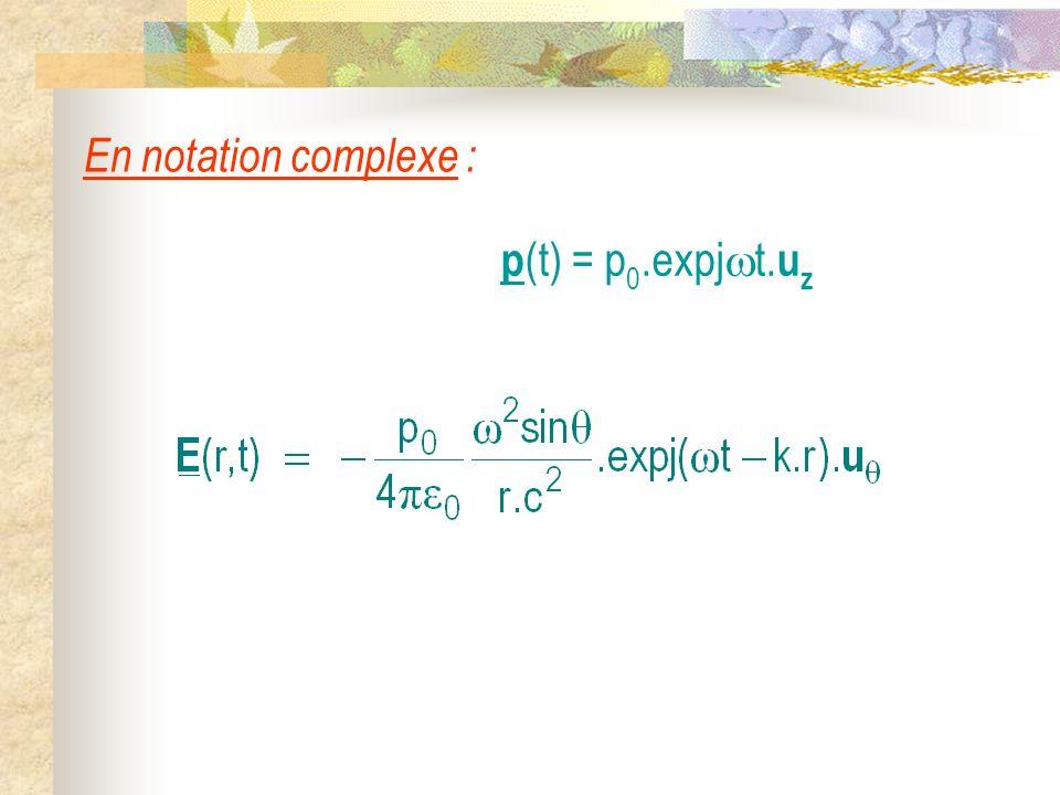En notation complexe : p (t) = p 0.expj t. u z