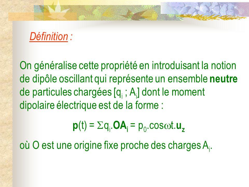Définition : On généralise cette propriété en introduisant la notion de dipôle oscillant qui représente un ensemble neutre de particules chargées [q i