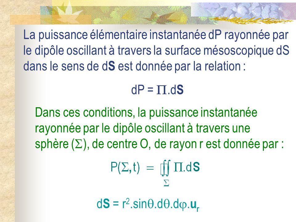 La puissance élémentaire instantanée dP rayonnée par le dipôle oscillant à travers la surface mésoscopique dS dans le sens de d S est donnée par la re