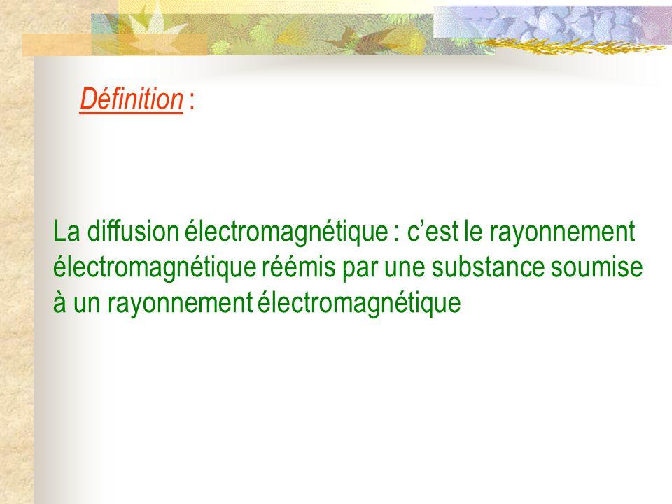 Définition : La diffusion électromagnétique : cest le rayonnement électromagnétique réémis par une substance soumise à un rayonnement électromagnétiqu
