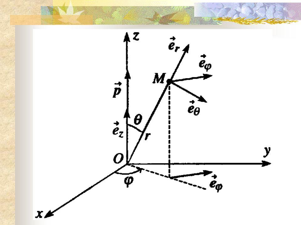 La puissance moyenne dans le temps que rayonne le dipôle oscillant à travers la sphère ( ), de centre O, de rayon r, est donnée par :
