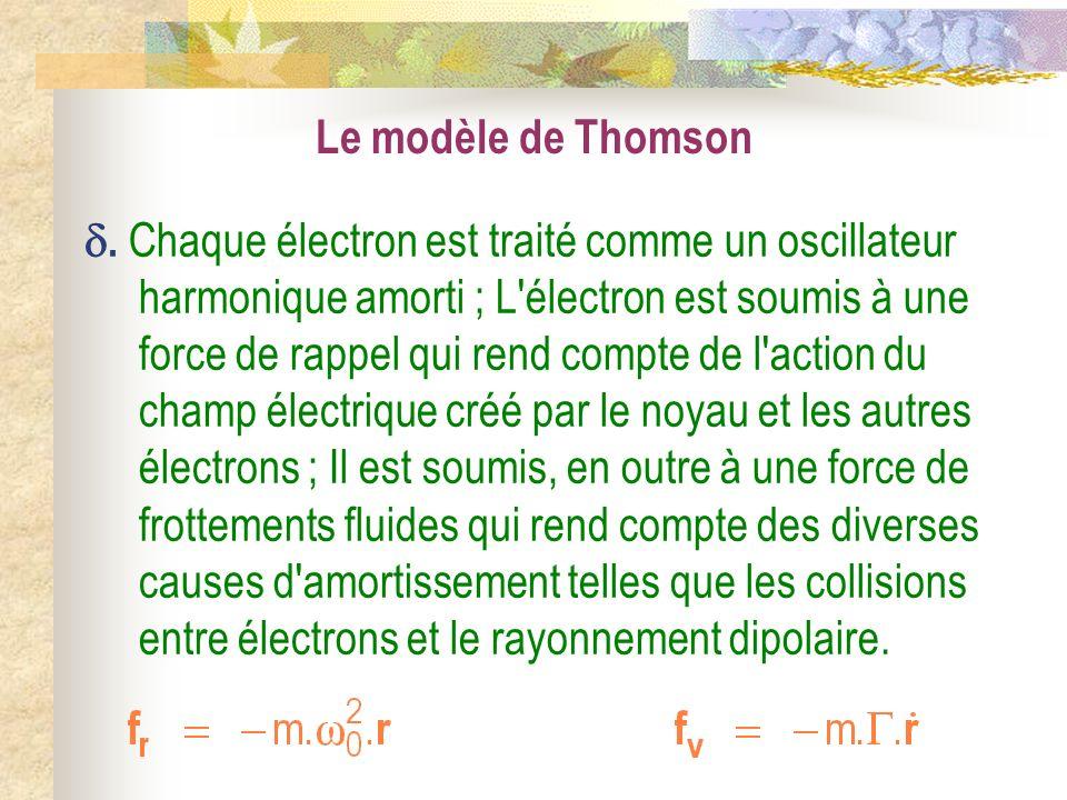 . Chaque électron est traité comme un oscillateur harmonique amorti ; L'électron est soumis à une force de rappel qui rend compte de l'action du champ