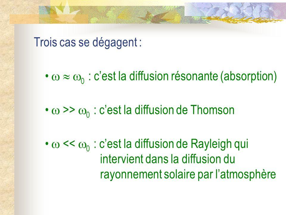 Trois cas se dégagent : 0 : cest la diffusion résonante (absorption) >> 0 : cest la diffusion de Thomson << 0 : cest la diffusion de Rayleigh qui inte