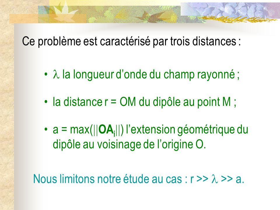 r >> a constitue lapproximation dipolaire : A i M OM = r Nous limitons notre étude au cas : r >> >> a.