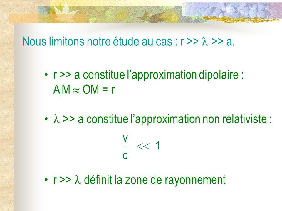 r >> a constitue lapproximation dipolaire : A i M OM = r Nous limitons notre étude au cas : r >> >> a. >> a constitue lapproximation non relativiste :