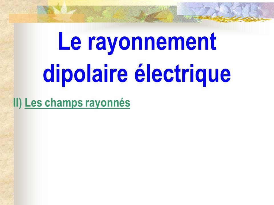 Le rayonnement dipolaire électrique II) Les champs rayonnés 1) Les champs électromagnétiques rayonnés 2) Les propriétés des champs rayonnés 3) Aspects énergétiques a) Le vecteur de Poynting