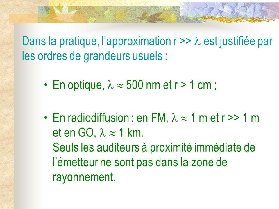 Dans la pratique, lapproximation r >> est justifiée par les ordres de grandeurs usuels : En optique, 500 nm et r > 1 cm ; En radiodiffusion : en FM, 1