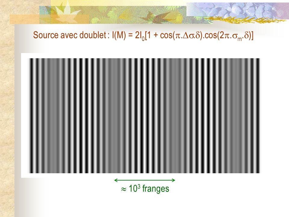 Source avec doublet : I(M) = 2I 0 [1 + cos(.. ).cos(2. m. )] 10 3 franges